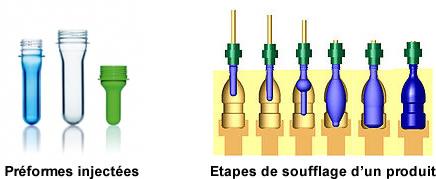 schema-injection-soufflage