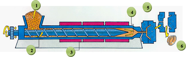 schema-principe-injection